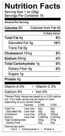 Dirt Lover Nutrition Facts